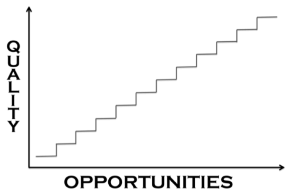 Stairway to AWESOME.