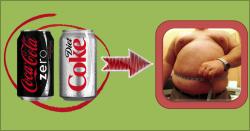 Diet Soda Actually Makes You Fatter than Regular Soda