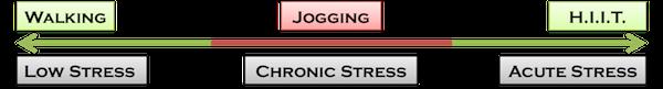 StressSpectrum